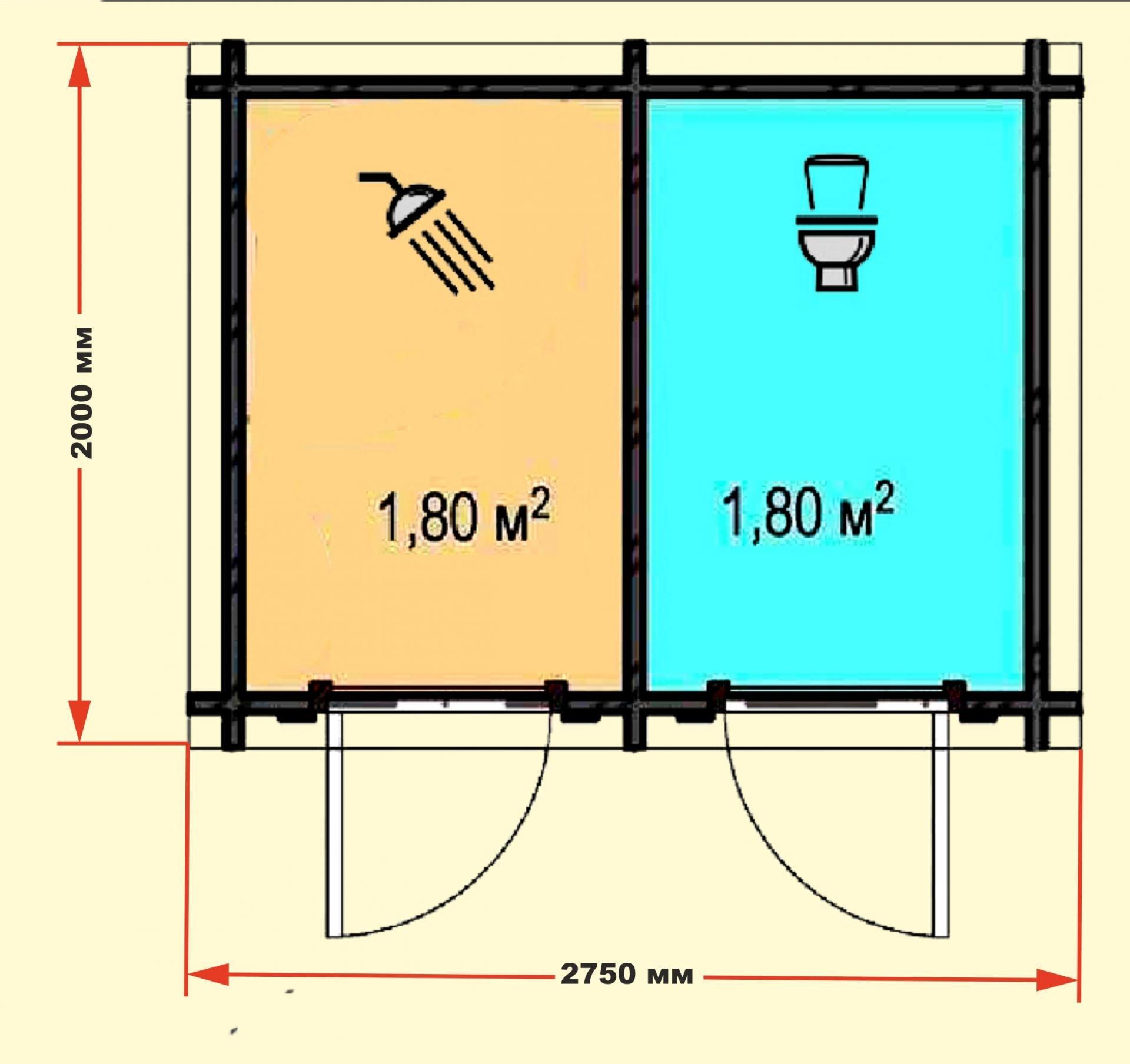 Построить туалет и душ на даче своими руками